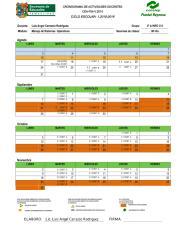 CRONOGRAMA 2015 MSO 3A.pdf