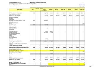 Nidal-PV 1183 Tracking on shore expenses - 03282016 - AS.xlsx