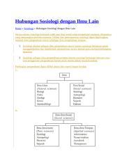 Hubungan Sosiologi dengan Ilmu Lain.docx