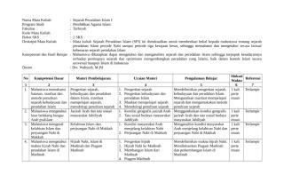 sejarah peradaban islam i.doc