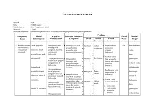 Silabus IPS Berkarakter SMP Kelas VIII sms 1.doc