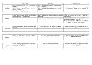 relacao fatoresXvariaveis.doc